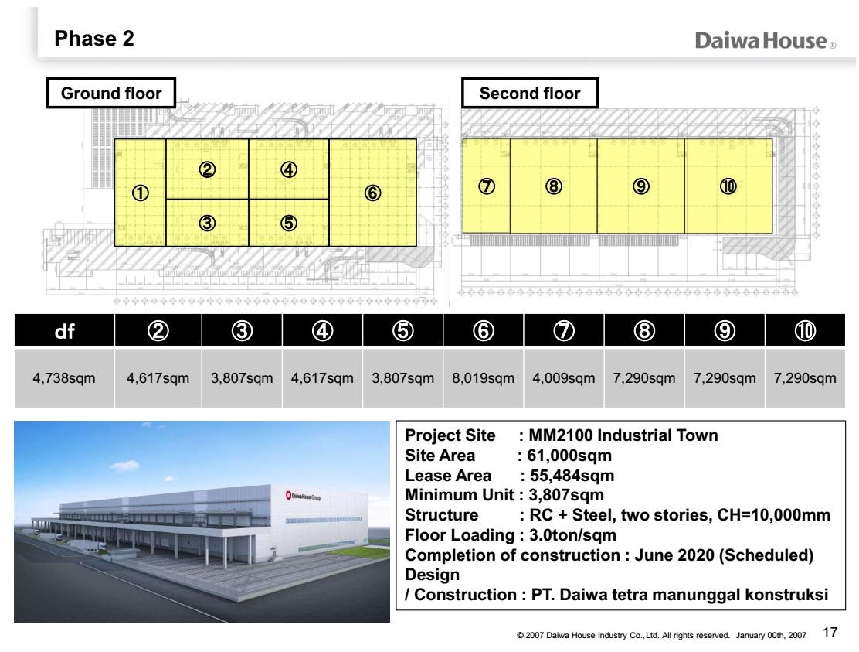 Phase 2 Siteplan